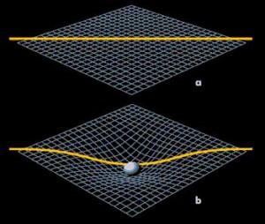 gravitacija1